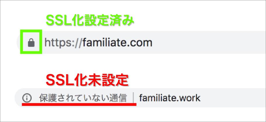 SSLサイト判別