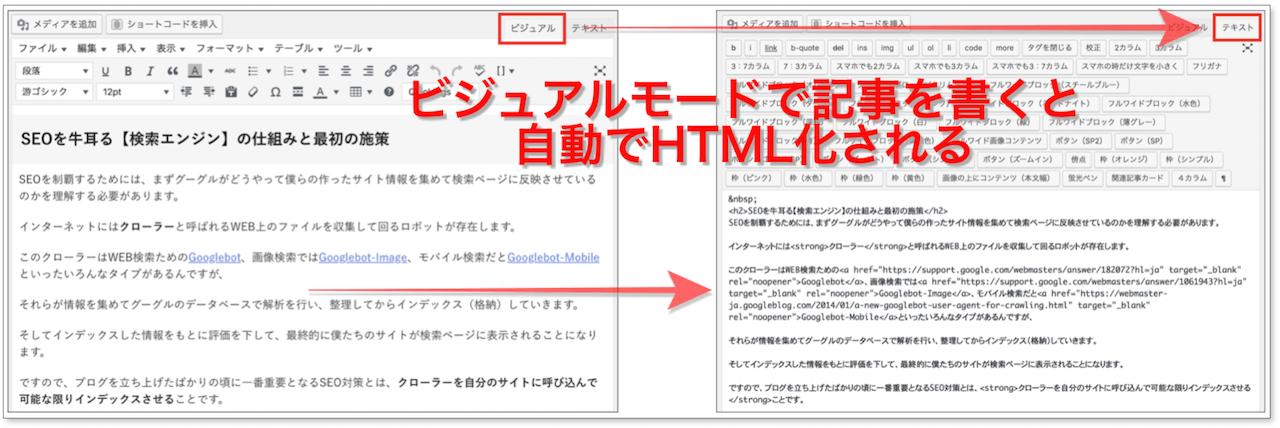 ビジュアルモニターで文字を入力すると自動でHTMLが設定される