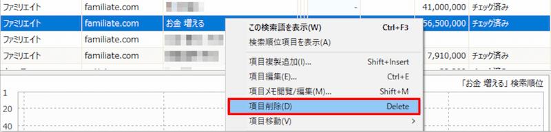 項目削除を選択すると検索語を消去可